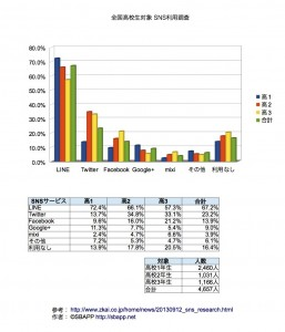 【iPhone&iPad】アプリ値下げ情報 – 9月15日版