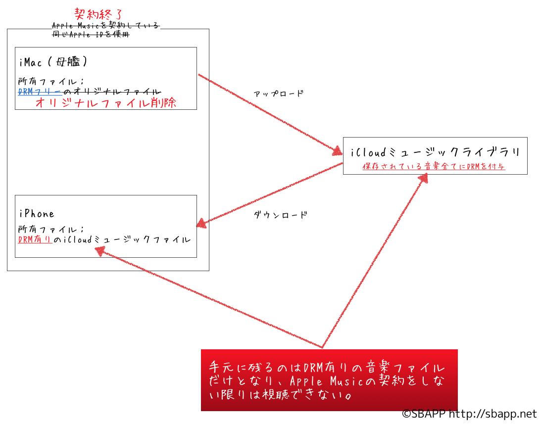 2015-07-03 9.57.18 (1)