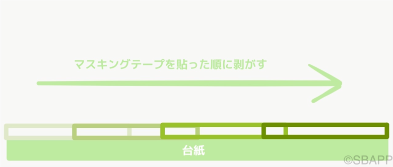 9_sticker_mac_20170814_up_up