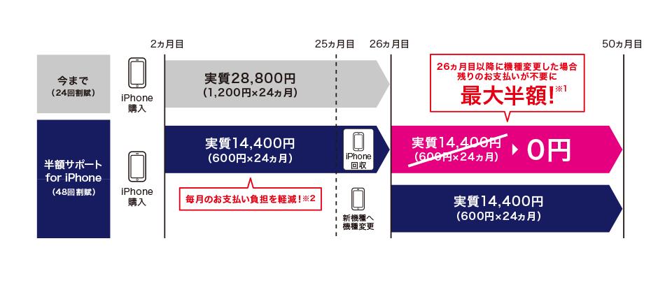 1_softbank_20170914 (1)