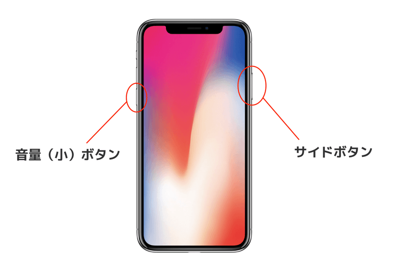 iPhone Xでは「サイドボタン」を3回連続で押す。