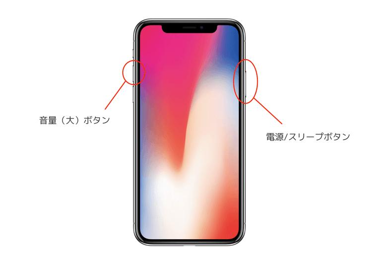 「電源/スリープボタン」と「音量(大)ボタン」の同時押しでスクリーンショットを撮影。