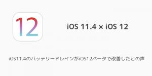 【iPhone&iPad】アプリセール情報 – 2018年7月8日版