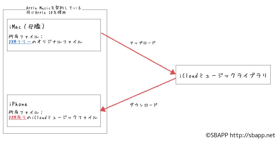 2015-07-03 9.48.43 (1)