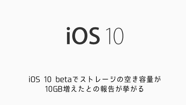 【iPhone&iPad】アプリセール情報 – 2016年6月17日版
