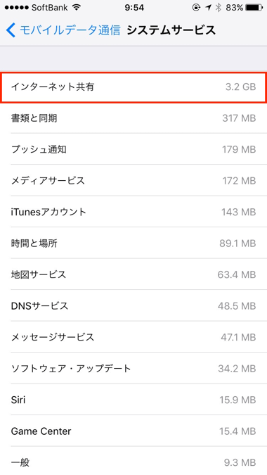 3_mobile-data_up