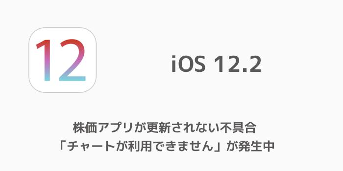 【iPhone】株価アプリが更新されない不具合「チャートが利用できません」が発生中