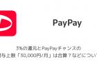 【PayPay】ペイペイのパスワードがわからない、忘れた時の対処法